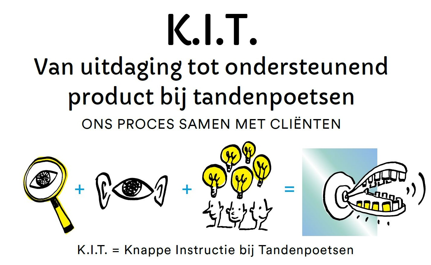 Ontwikkelproces KIT